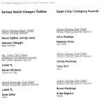 Awards Open colour category